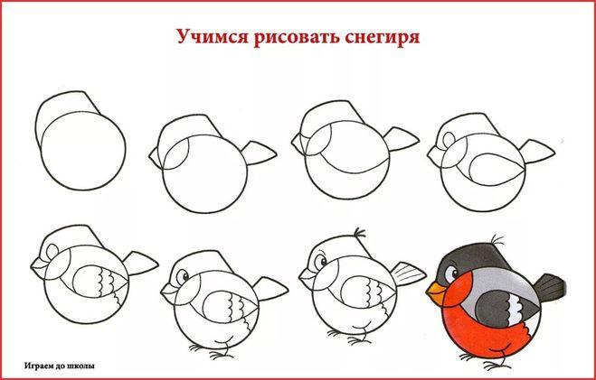رسم فرع
