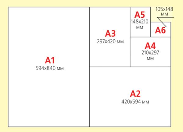 Восьмая часть А4 это какой формат