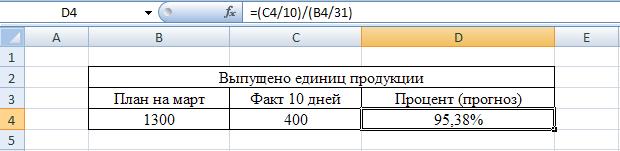 План факт отклонение формула