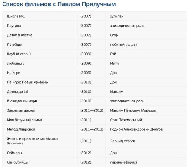 Павел Прилучный , его фильмография, женат, есть ли дети?