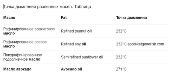 У какого растительного масла самая высокая точка дымления?