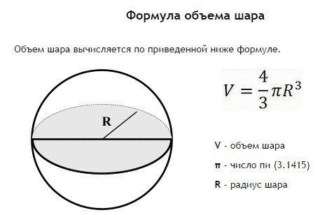 Как найти объём шара?