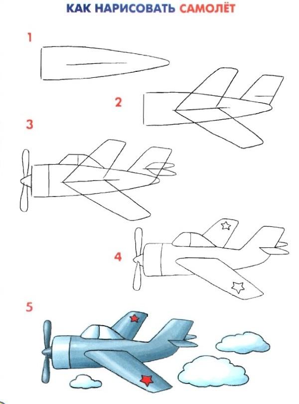 Как нарисовать транспорт поэтапно, с помощью фото-схем в ...