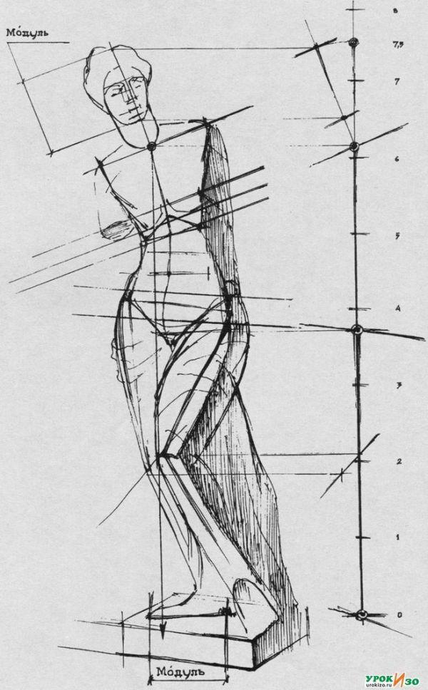 Как нарисовать поэтапно Венеру Милосскую с фигурой 90-60-90?