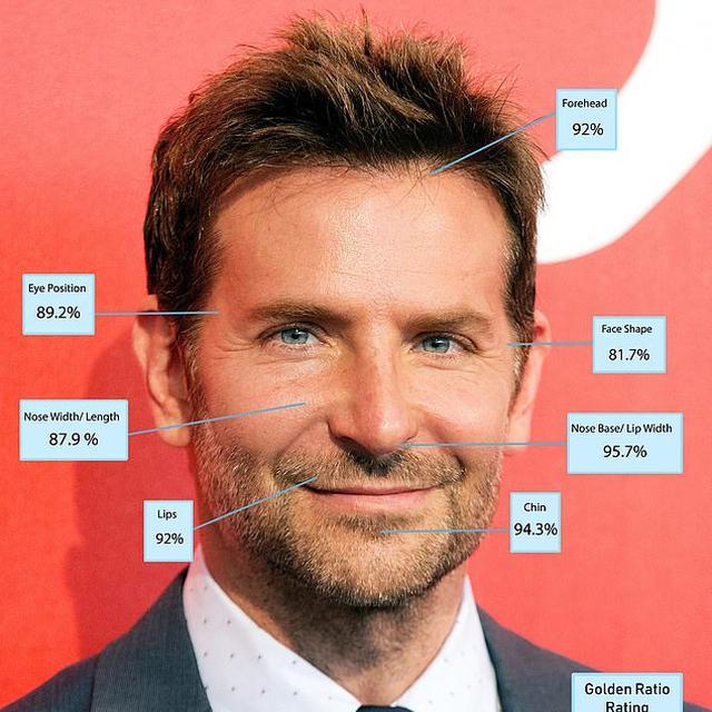 Bradley Cooper jadi pria tertampan ketiga