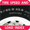 TIRE SPEED AND LOAD INDEX