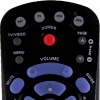 Remote Control For Dish Bell