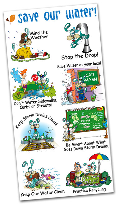 Water Ideas Poster Conservation