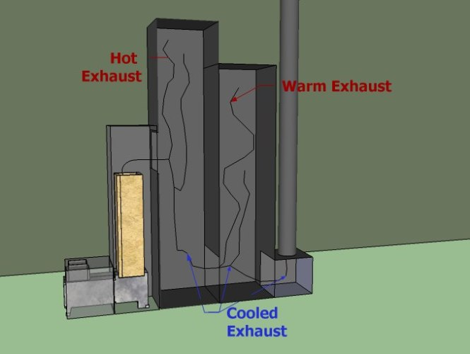 Diy Rocket Stove Designs