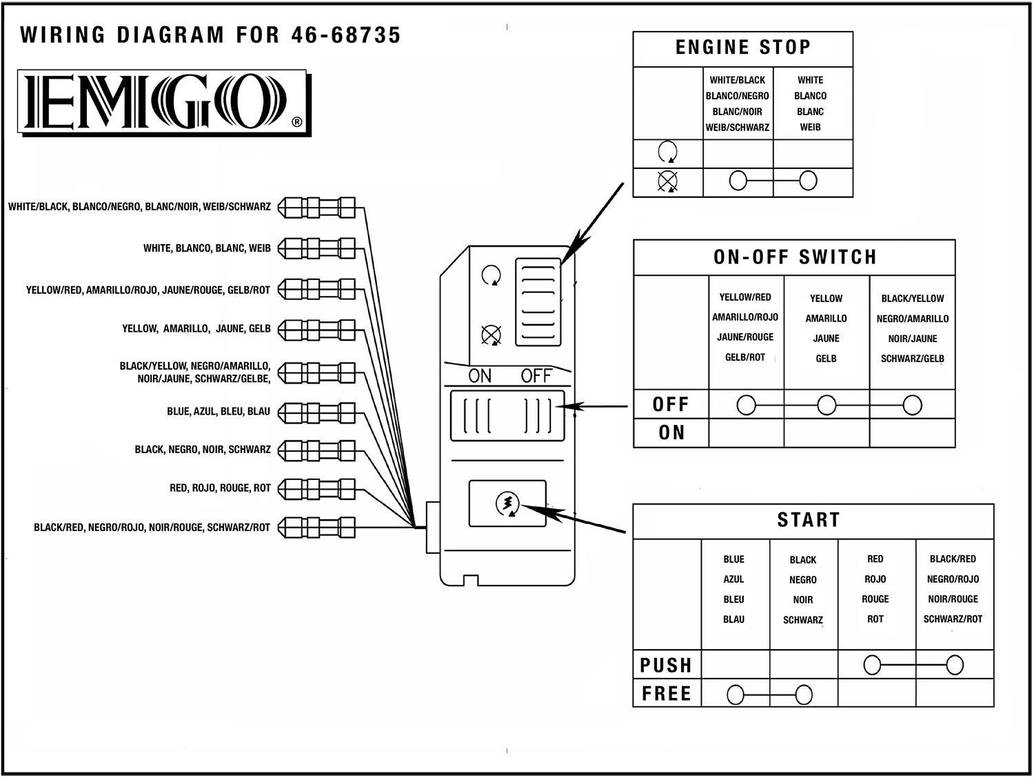 Emgo Universal Handlebar Multi Switch  Right  4668735  Wiring Diagram