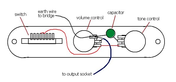 Telecaster Wiring Diagrams