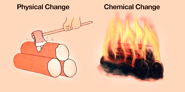 Chemical They Substance What And Changes Physical And Used Are Are How