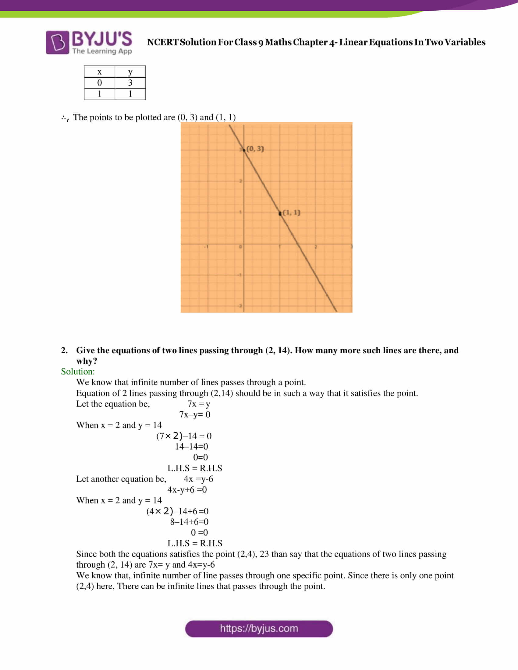 Ncert Solutions For Class 9 Maths Exercise 4 3 Chapter 4