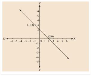 RD sharma class 9 maths chapter 13 ex 13.3 question 9