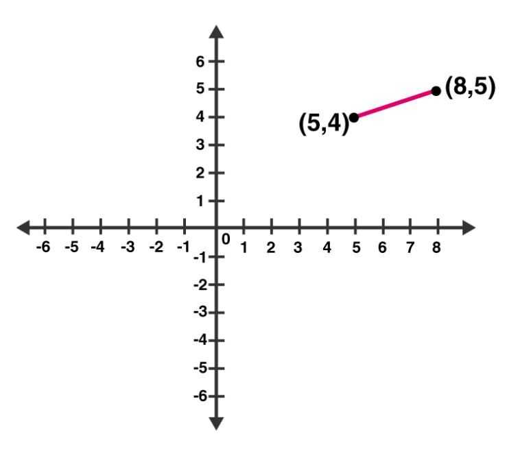 RD sharma class 9 maths chapter 13 ex 13.3 question 1 part 7