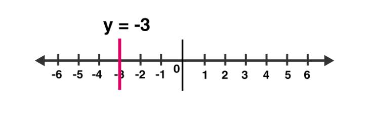 RD sharma class 9 maths chapter 13 ex 13.4 question 1 part 2