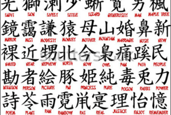 Chinese Letters Translation To English Infoupdate