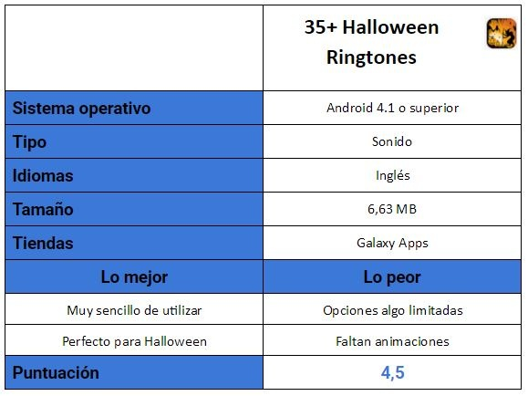 Tabla de 35+ Halloween Ringtones