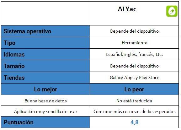 Tabla de ALYac