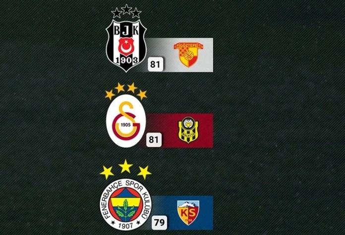 Süper Lig'de şampiyon bugün belli oluyor (Beşiktaş, Galatasaray ve Fenerbahçe'nin muhtemel ilk 11'i) - 2
