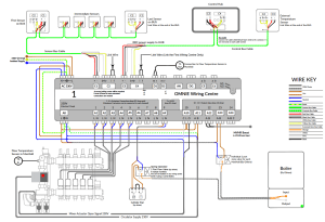 OMNIE Network Controls With Electric Mixing Valve for