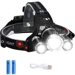 Налобные фонари купить в интернет-магазине OZON.ru