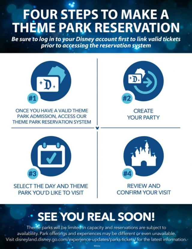 Everything We Know about the Disneyland Reopening 1