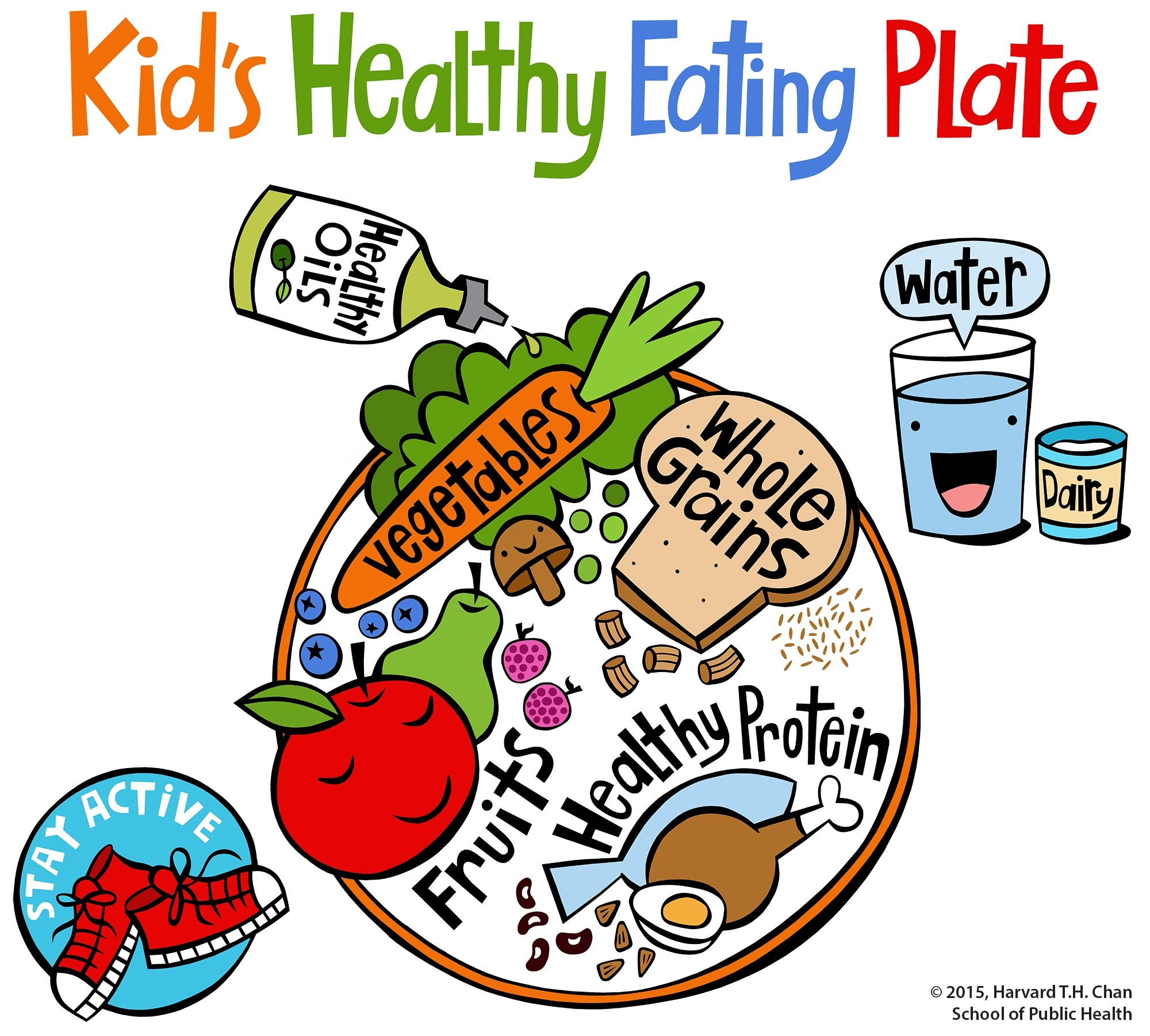 Kid S Healthy Eating Plate
