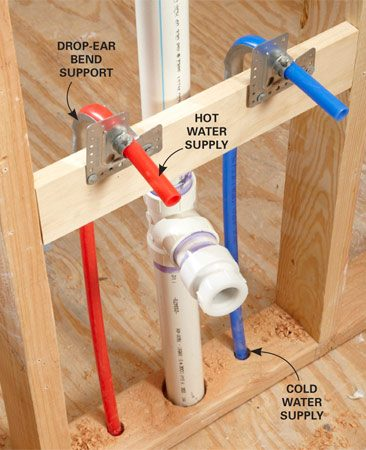 PEX Piping Everything You Need To Know The Family Handyman