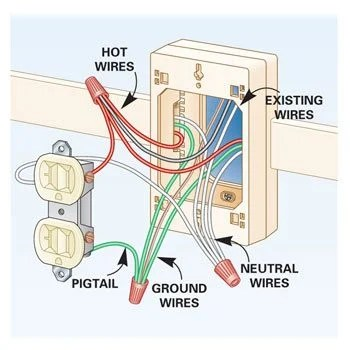 wiring junction box diagram wiring image wiring electrical junction box wiring diagram electrical auto wiring on wiring junction box diagram