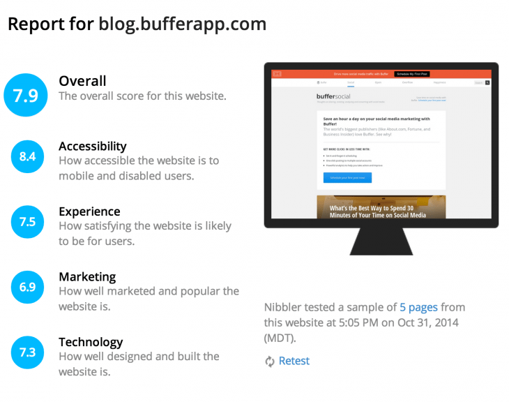 buffer blog page 730x576 7 indispensable (and free!) website graders and content scores
