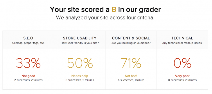 ecommerce grader 730x324 7 indispensable (and free!) website graders and content scores