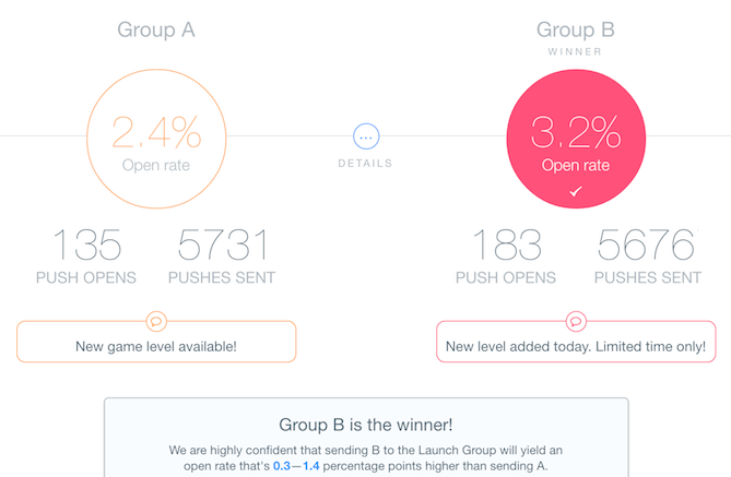 experiment results Facebooks Parse now lets you A/B test push notifications for free