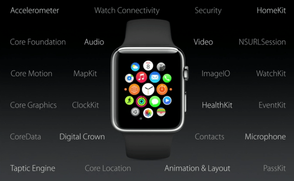 apple watchos2