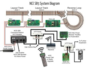 NCE 5240025 Power Cab DCC Starter System