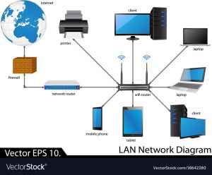 Lan work diagram Royalty Free Vector Image  VectorStock