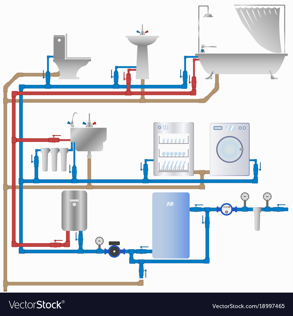 Having a water irrigation system saves you time and money while conserving water and contributing to a lush, healthy landscape. Water Supply And Sewerage System In The House Vector Image