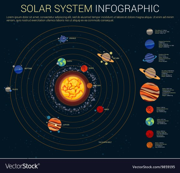 Images Of Solar System Planets - impremedia.net