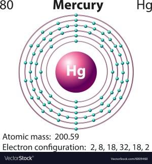 Gas Sensors Mercury  Gas Info  Support  GasSensing