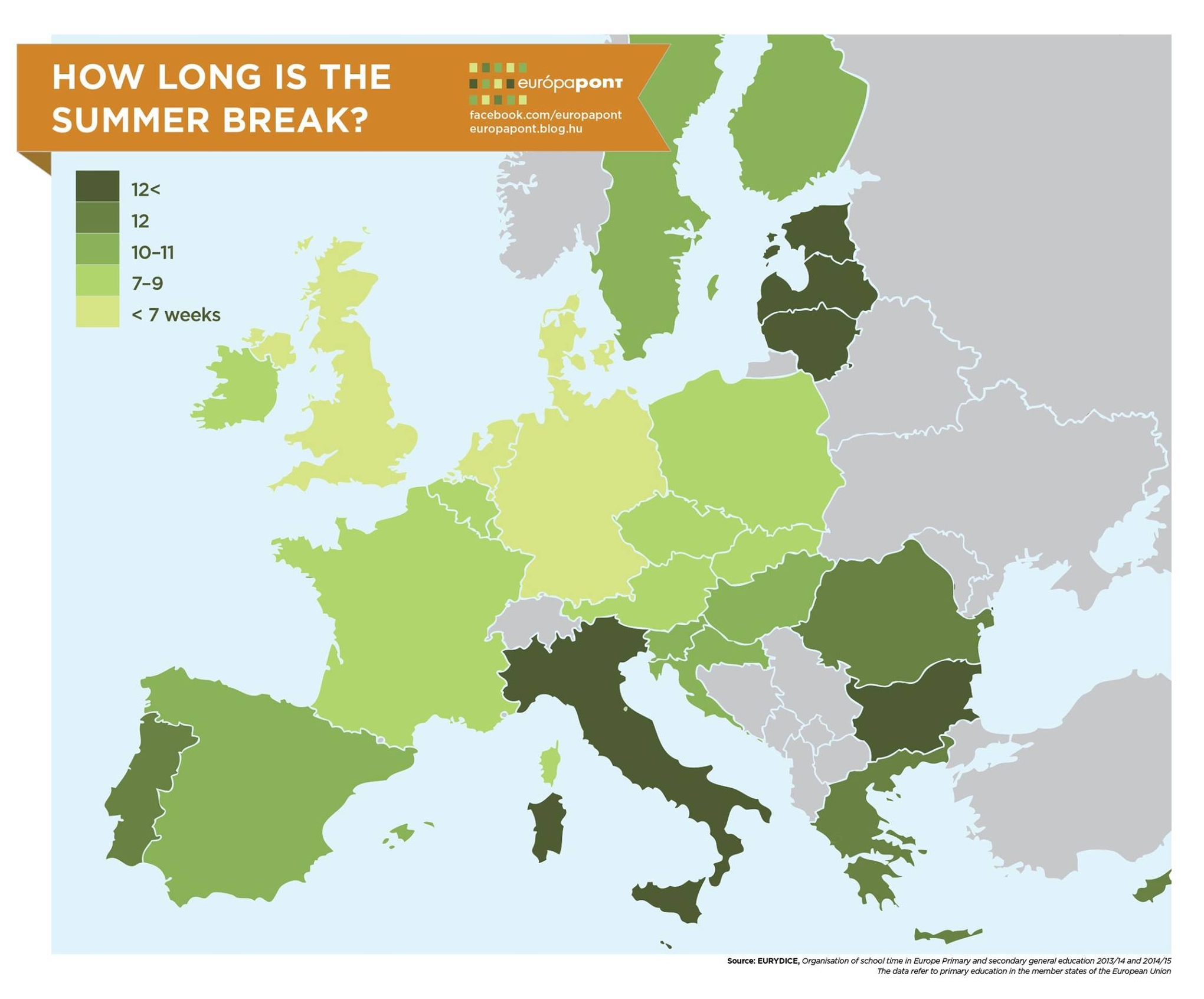 Map Who Has The Longest And Shortest Summer Break In