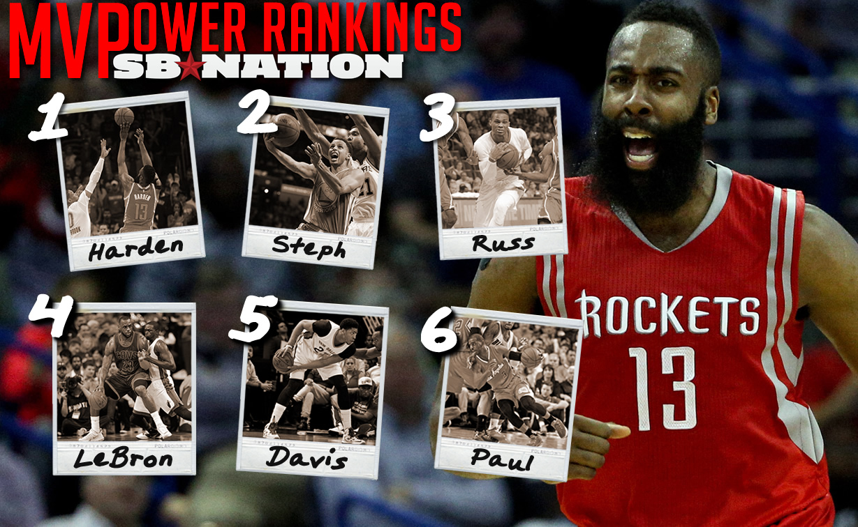 These 6 NBA MVP Candidates Are All So Close
