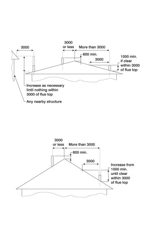 150mm Sloped E Kit Option  Installation Guide