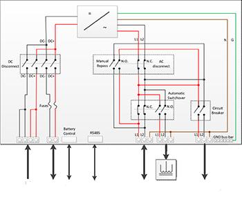 Understanding Solar LithiumIon Batteries  Solaris