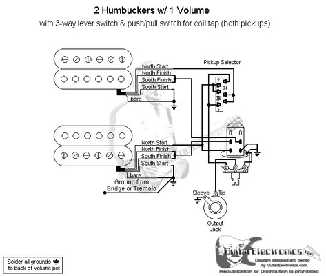2 Humbuckers3Way Lever Switch1 VolumeCoil Tap