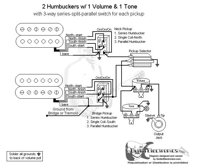 2 Humbuckers3Way Toggle Switch1 Volume1 ToneSeries