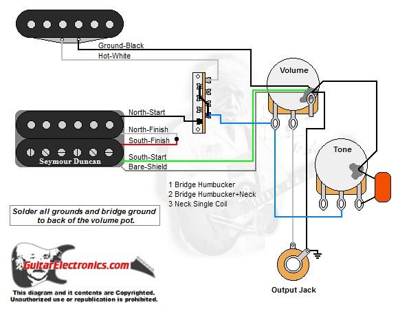 1 Humbucker/1 Single Coil/3-Way Lever Switch/1 Volume/1