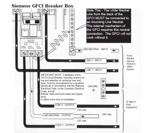 Hot Tub Electrical Installation Hookup GFCI