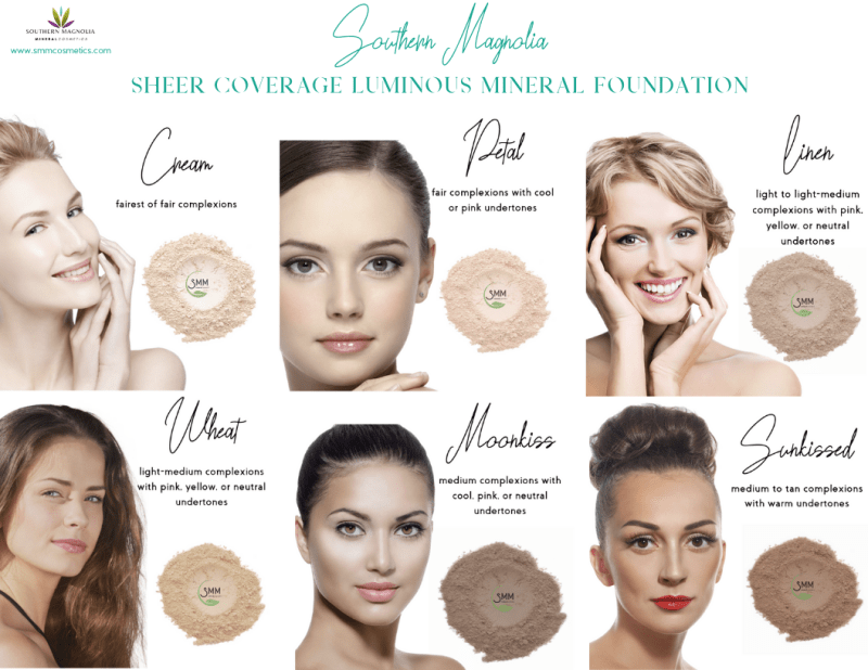Foundation Color Charts Southern