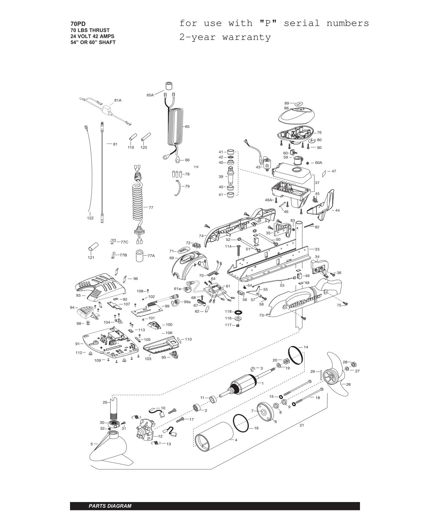 Minn Kota Powerdrive V2 70 Parts