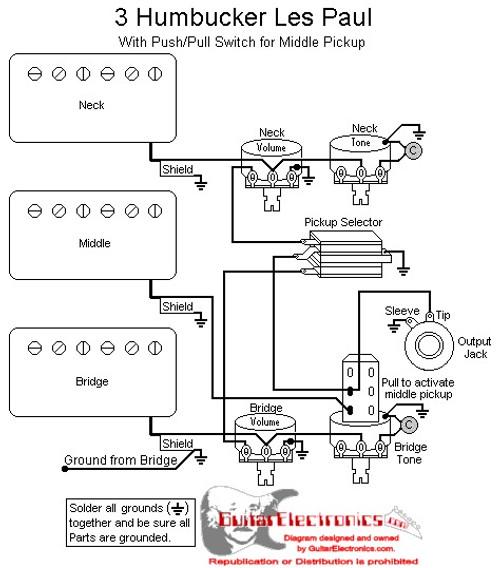 guitar wiring diagrams  3 humbucker pickups